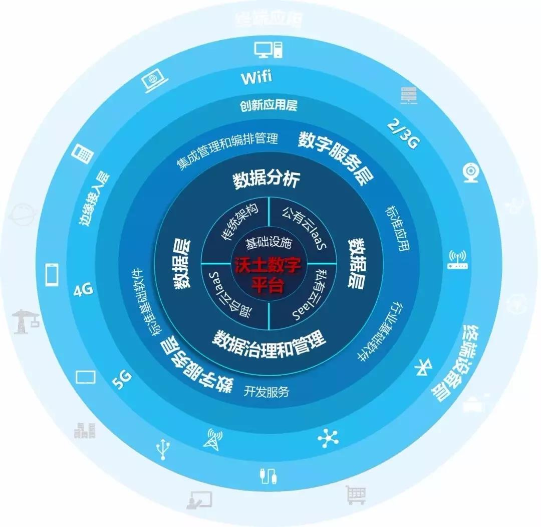 """王鹏带领融创东南荣获2019年度RIBE""""社区运营领航者""""奖 06.jpg"""